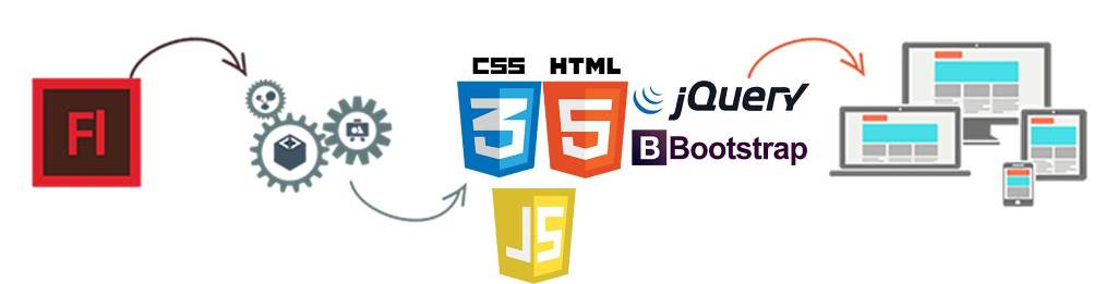 Conversion from Flash to HTML5
